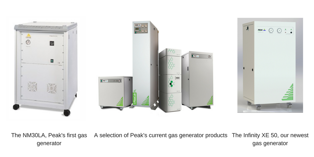 Peak Scientific gas generators